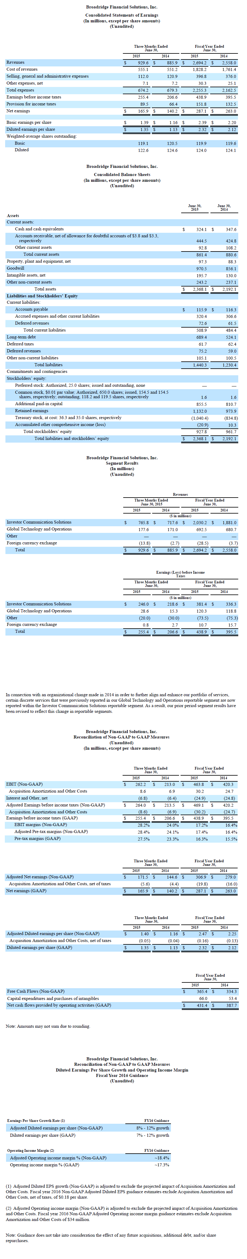 Broadridge Q4 2015 Results
