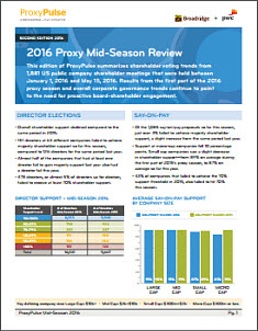2015 Proxy Season Wrap-Up