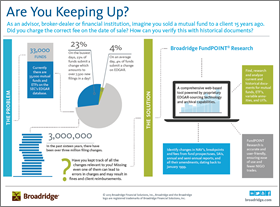 FundPoint Research Infographic
